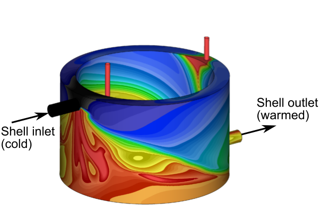 cfd temperature of outer shell