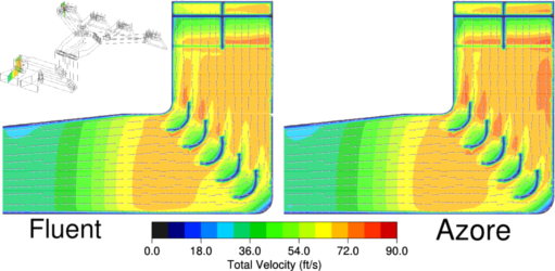 compare CFD packages Figure 1
