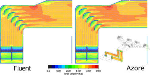 compare CFD packages Figure 2