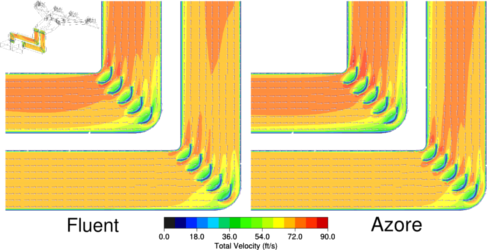 compare CFD packages Figure 3