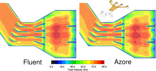 compare CFD packages Figure 8