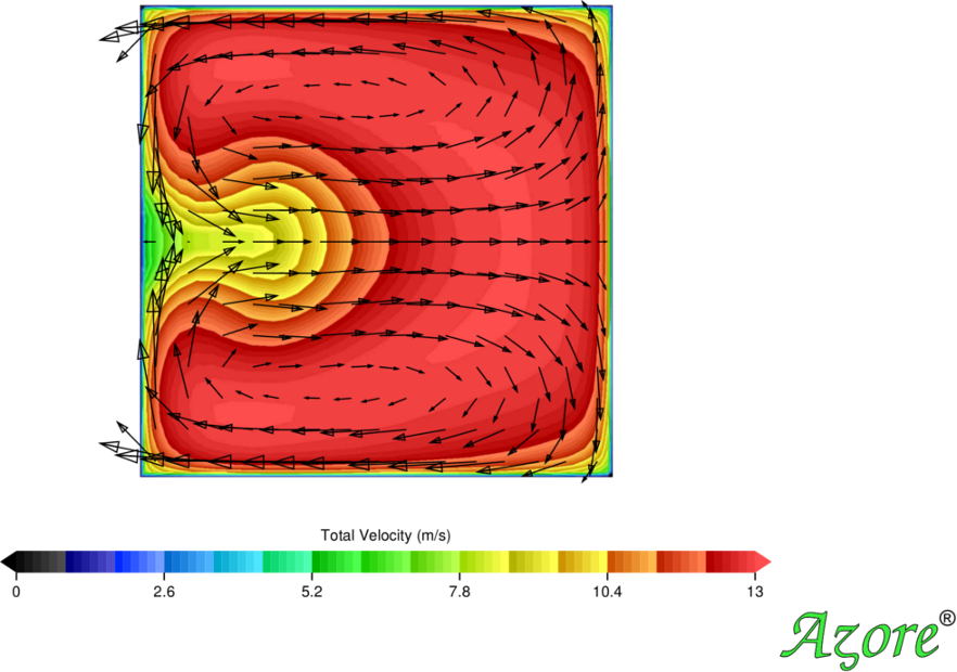 cfd results of u bend validation